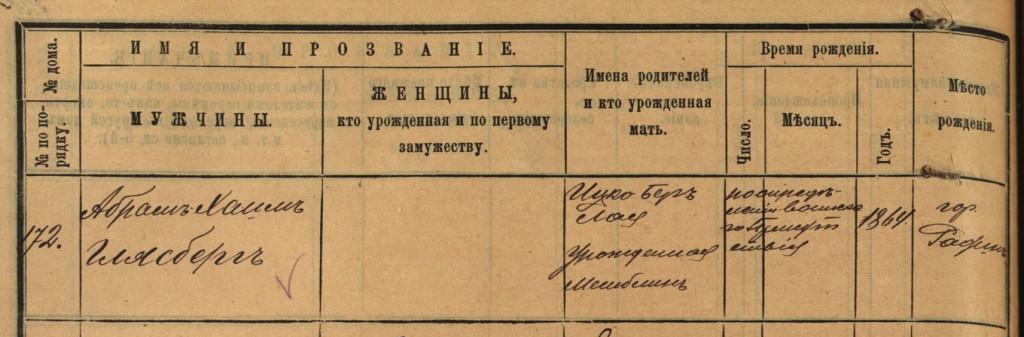 Abram Glasberg, Radzyn Podlaski, Book of Residents
